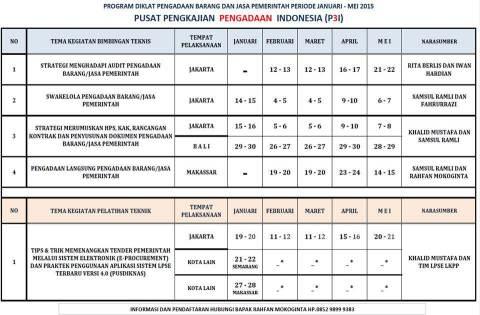 Jadwal Bimtek PBJ P3I 2015